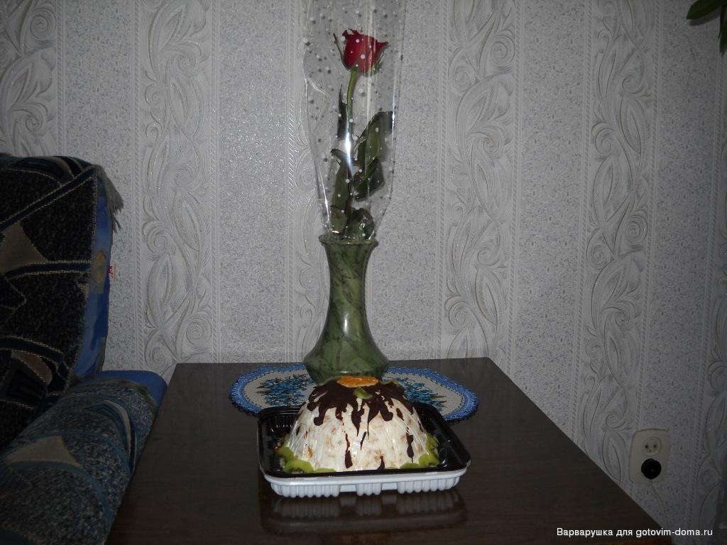 Торты с днем рождения мамочка