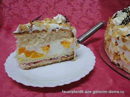 Начинки для тортов с мастикой рецепты